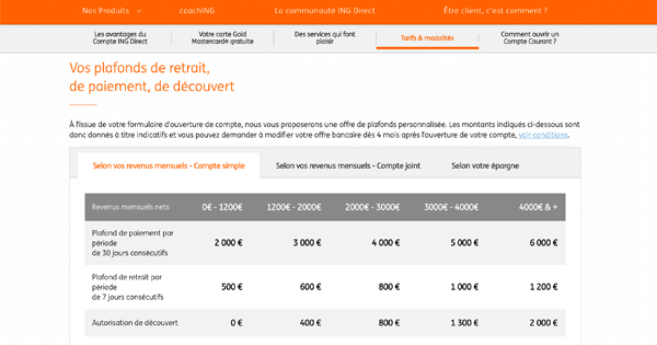 Plafond carte bancaire ING Direct